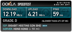 hma-speedtest-after