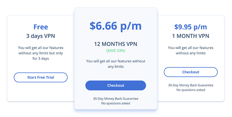 SwitchVPN Review: SwitchVPN prices and free trials