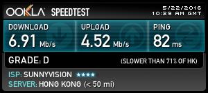 PandaPow Wifi VPN Router Speed Test