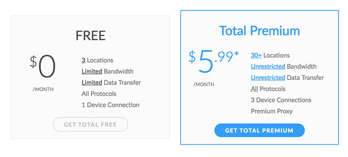 Total VPN prices
