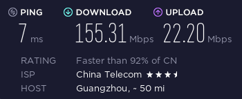 ExpressVPN for China: speed test