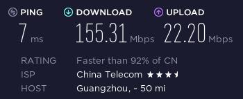 ExpressVPN for China: speed test