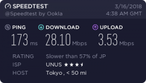 VyprVPN for China: Speed Test