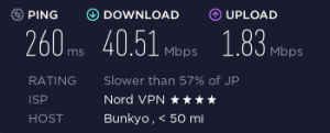 NordVPN review: China speed test