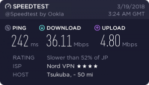 NordVPN review: speed test