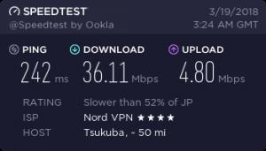 NordVPN review: speed test
