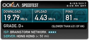 NordVPN review: Speed Test from China.
