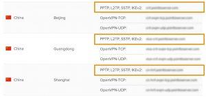 翻墙回归:PureVPN中国服务器