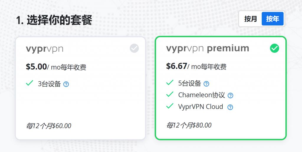 vyprvpn中国评测:价格